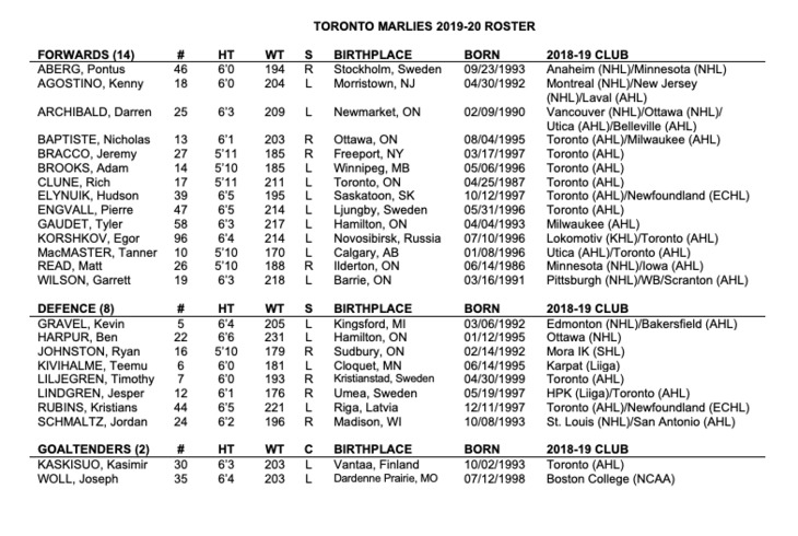 MARLIES ROSTER