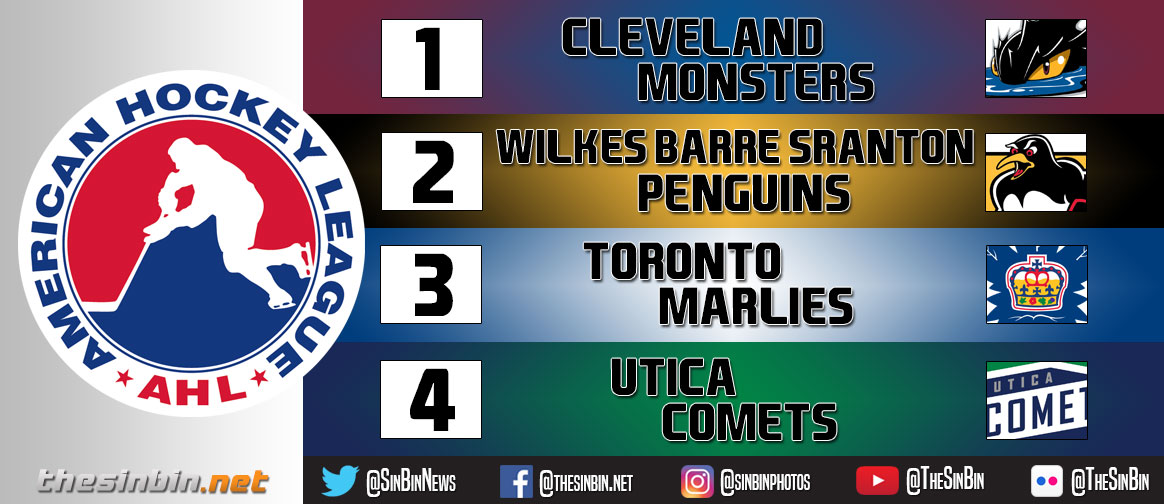 2019-20_ahl_power_rankings_featured_image