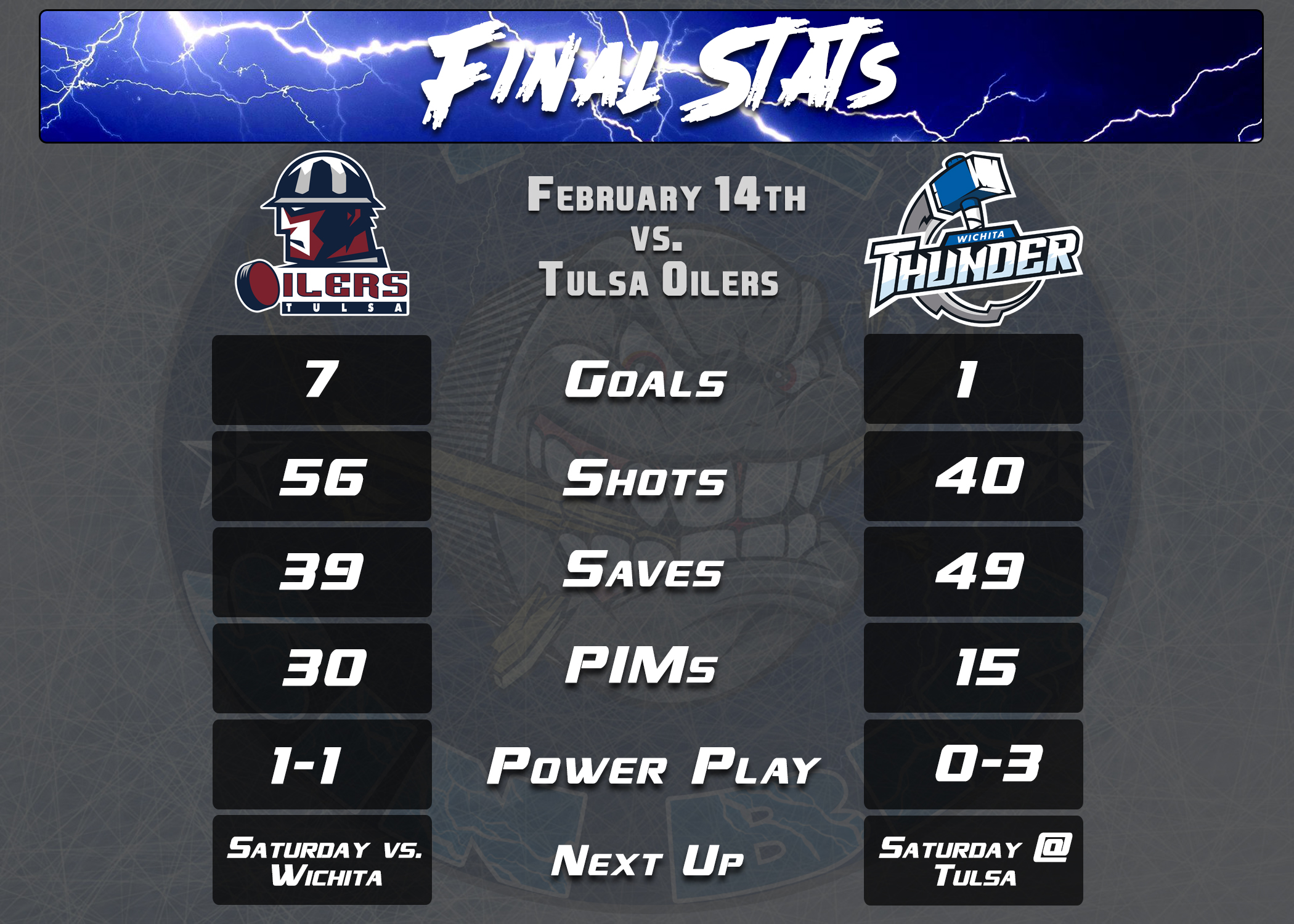 Final Game Stats 2-14