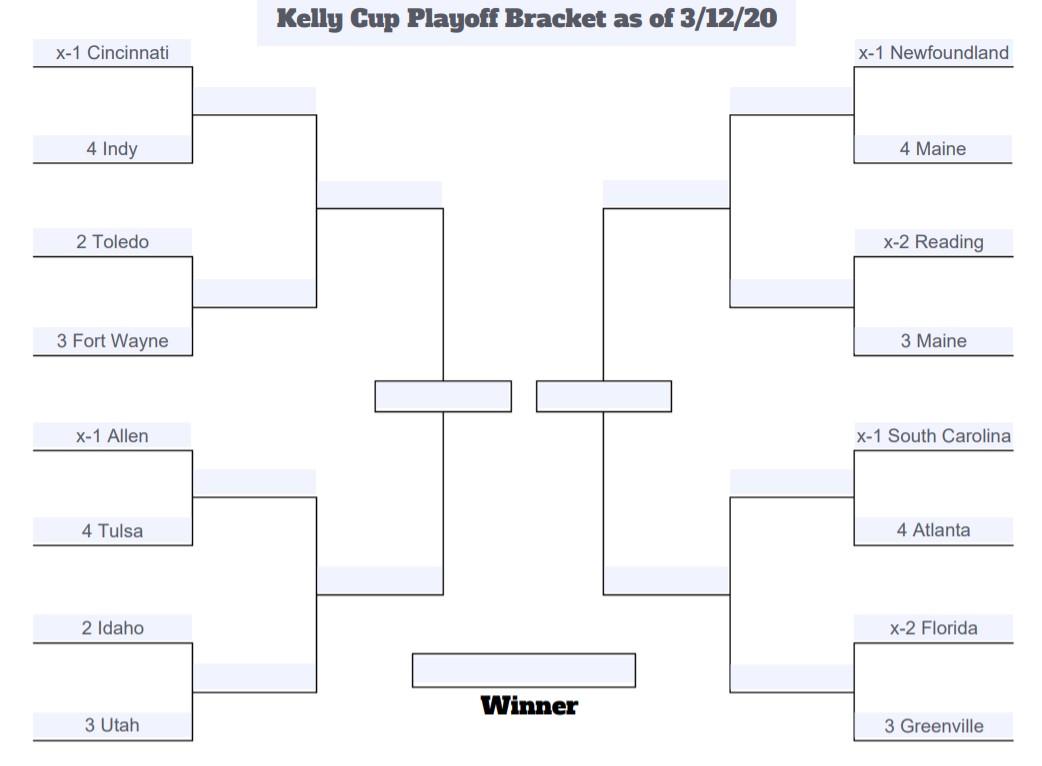 Kelly Cup Playoff Bracket 3-12-20