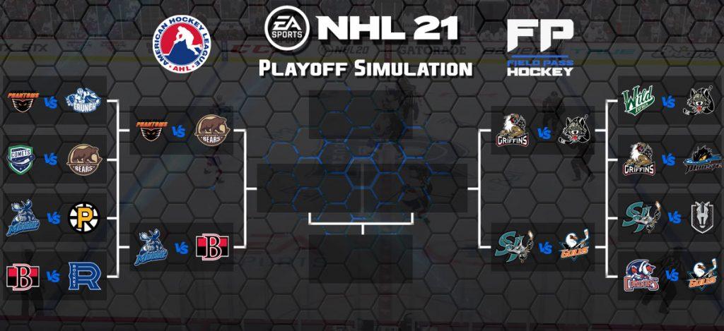 Field Pass Hockey NHL 21 Playoff Simulation Second Round Bracket